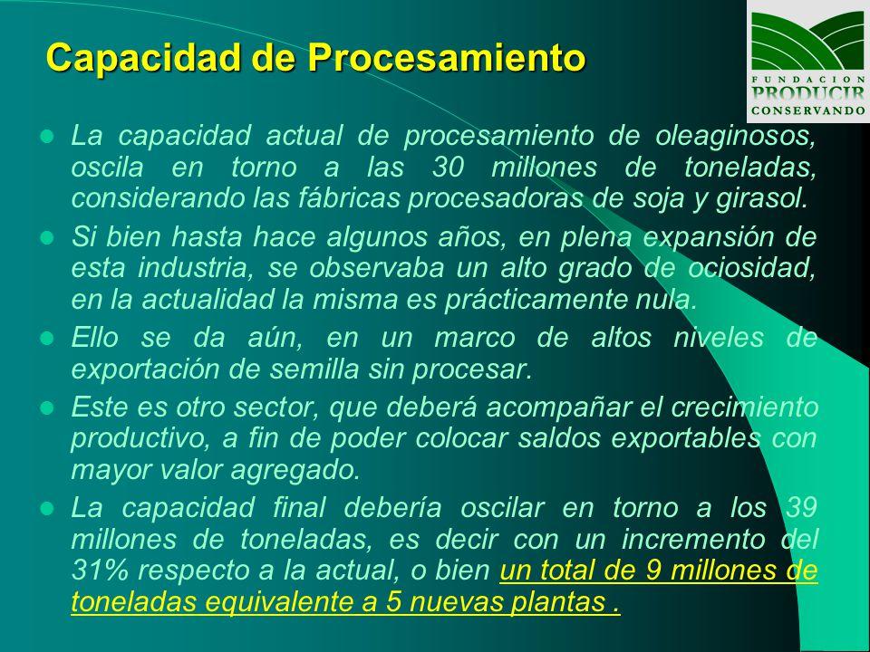 Capacidad de Procesamiento La capacidad actual de procesamiento de oleaginosos, oscila en torno a las 30 millones de toneladas, considerando las fábricas procesadoras de soja y girasol.