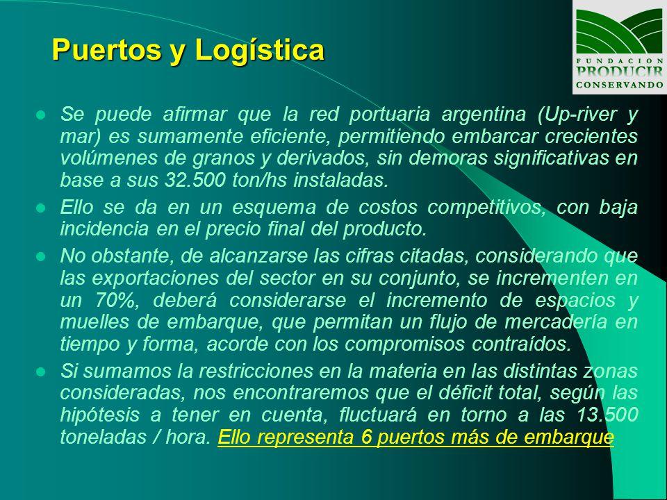 Puertos y Logística Se puede afirmar que la red portuaria argentina (Up-river y mar) es sumamente eficiente, permitiendo embarcar crecientes volúmenes de granos y derivados, sin demoras significativas en base a sus 32.500 ton/hs instaladas.