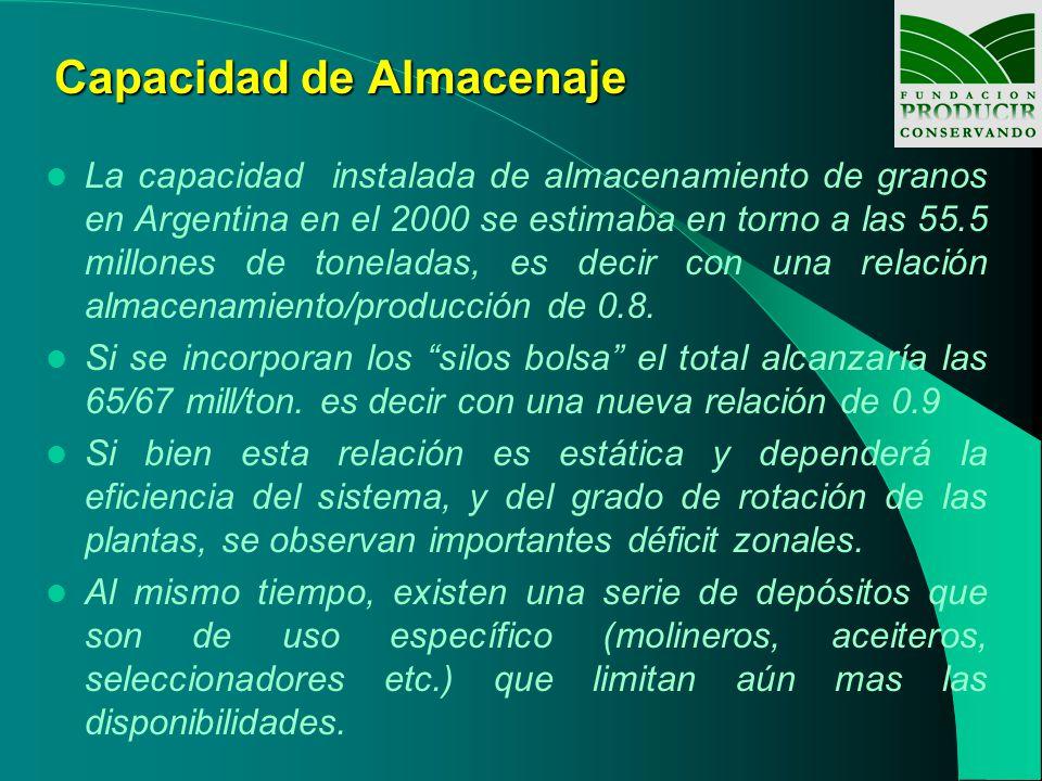 Capacidad de Almacenaje La capacidad instalada de almacenamiento de granos en Argentina en el 2000 se estimaba en torno a las 55.5 millones de toneladas, es decir con una relación almacenamiento/producción de 0.8.