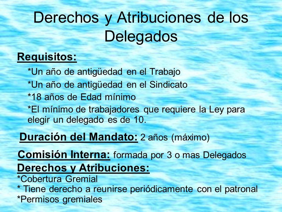Leyes de Asociaciones Sindicales Facultad de los Delegados (ley 23.551 Art.