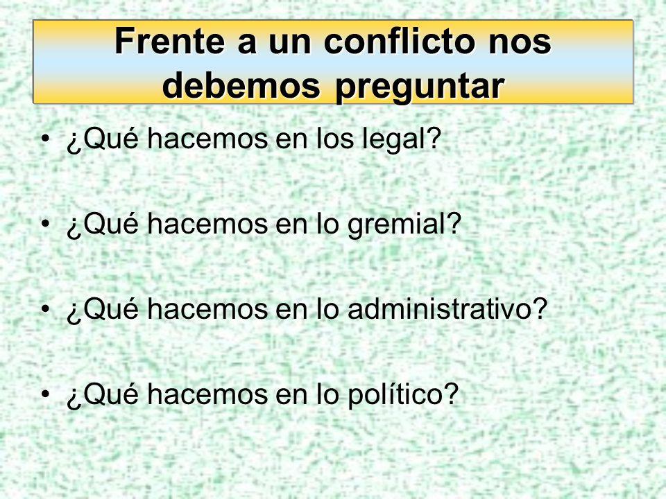 Cuatro Dimensiones Gremiales Jurídico-Legal: *Derecho de los Trabajadores *Acciones Legales Político: *Repercusión *En la Comunidad.