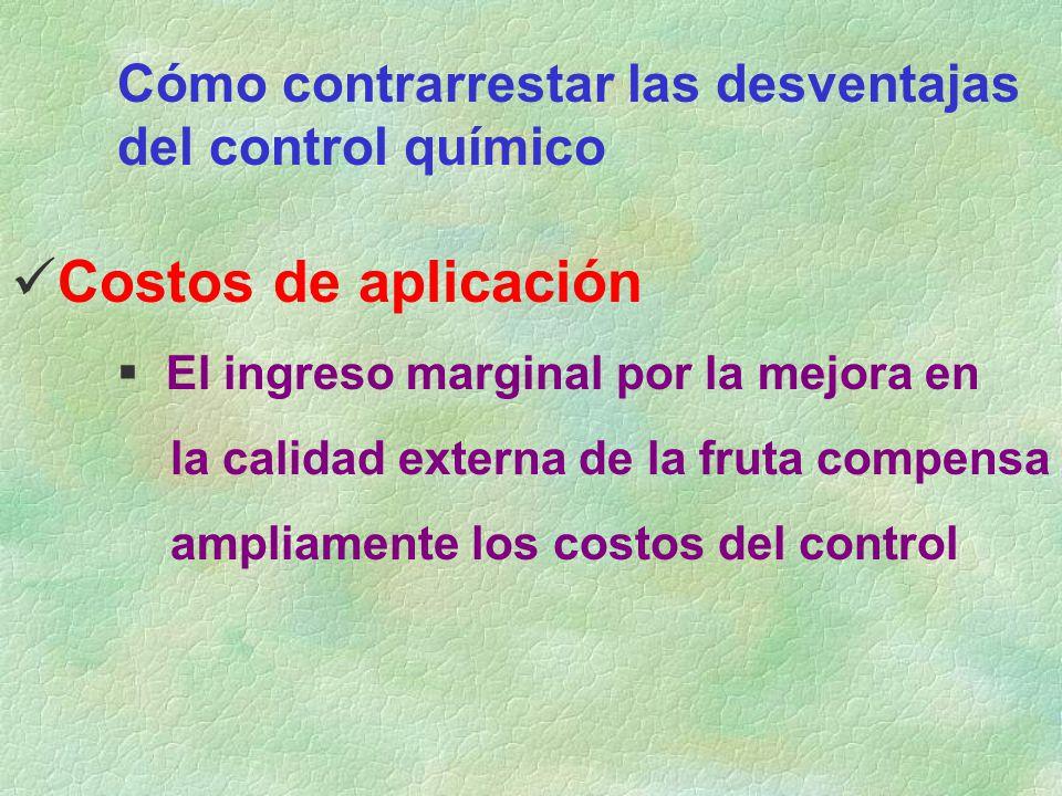 Cómo contrarrestar las desventajas del control químico Costos de aplicación El ingreso marginal por la mejora en la calidad externa de la fruta compen