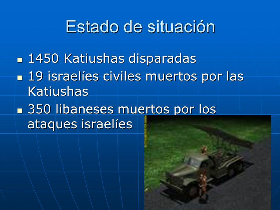 Estado de situación 1450 Katiushas disparadas 1450 Katiushas disparadas 19 israel í es civiles muertos por las Katiushas 19 israel í es civiles muerto