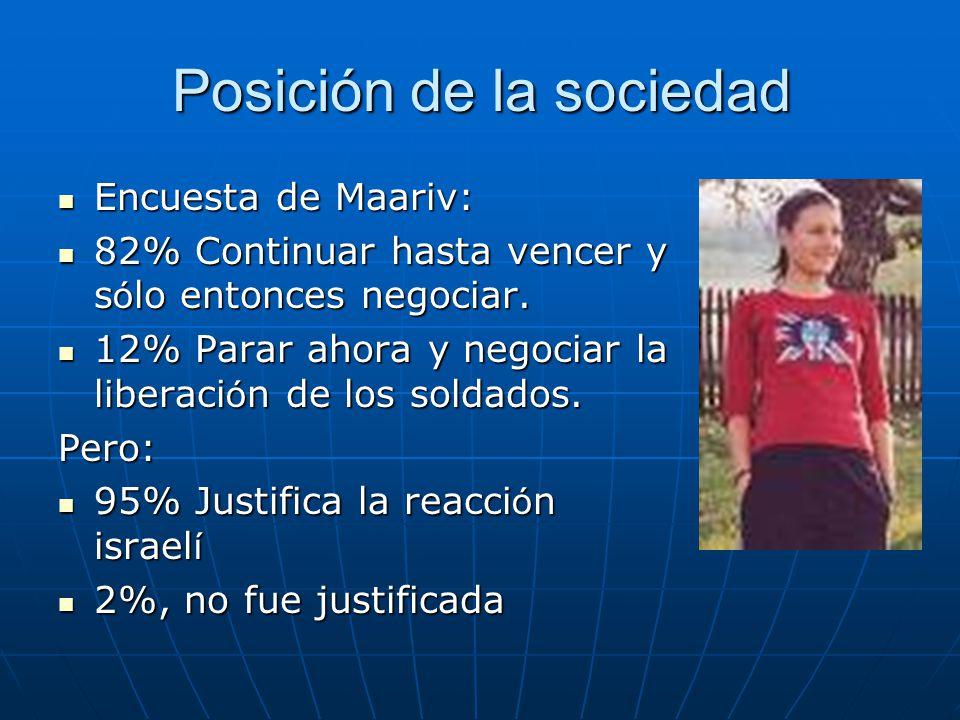 Posición de la sociedad Encuesta de Maariv: Encuesta de Maariv: 82% Continuar hasta vencer y s ó lo entonces negociar. 82% Continuar hasta vencer y s