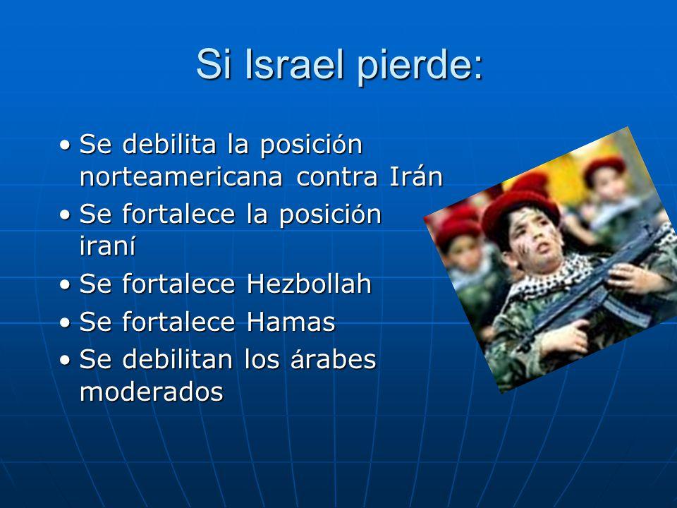 Si Israel pierde: Se debilita la posici ó n norteamericana contra IránSe debilita la posici ó n norteamericana contra Irán Se fortalece la posici ó n