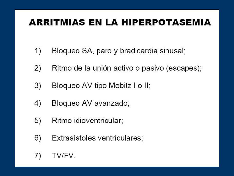 Hiperkalemia *Calcio *Bicarbonato de Na *Glucosa + Insulina