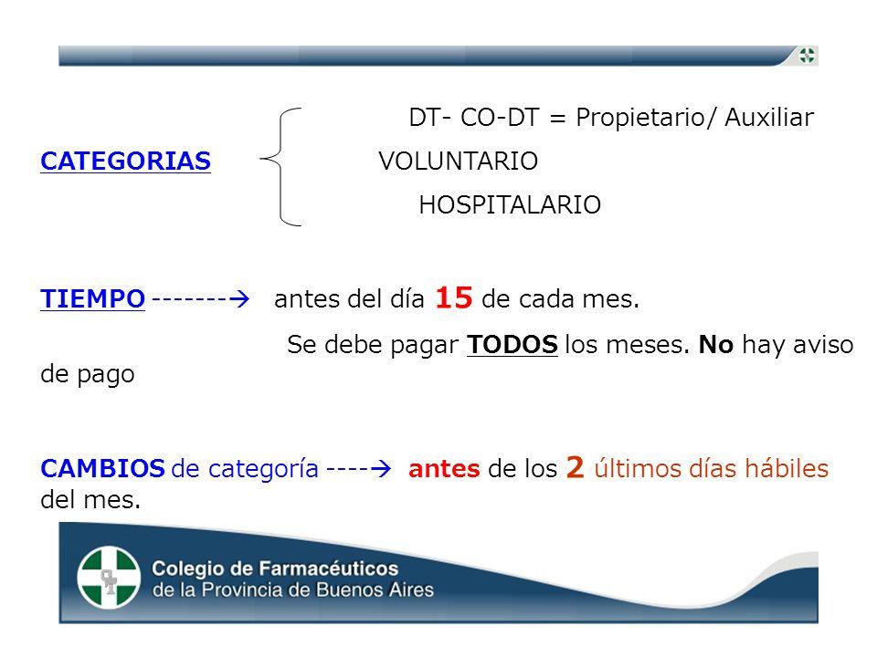 DT- CO-DT = Propietario/ Auxiliar CATEGORIAS VOLUNTARIO HOSPITALARIO TIEMPO ------- antes del día 15 de cada mes.