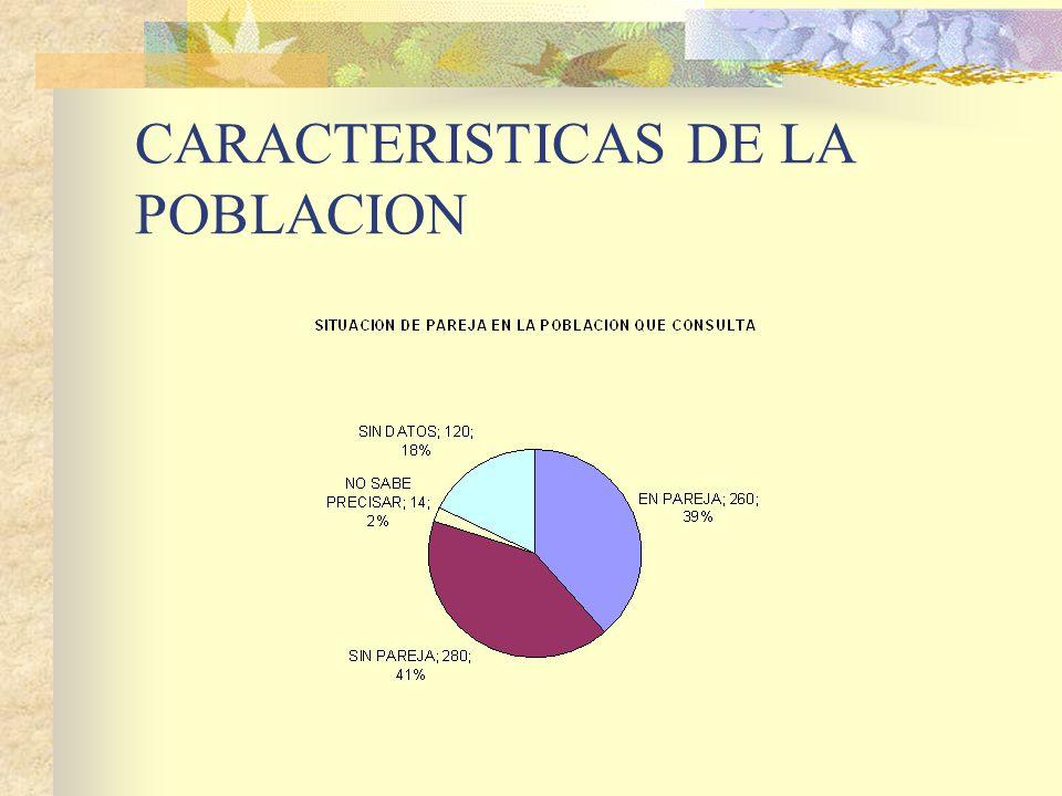 CARACTERISTICAS DE LA POBLACION