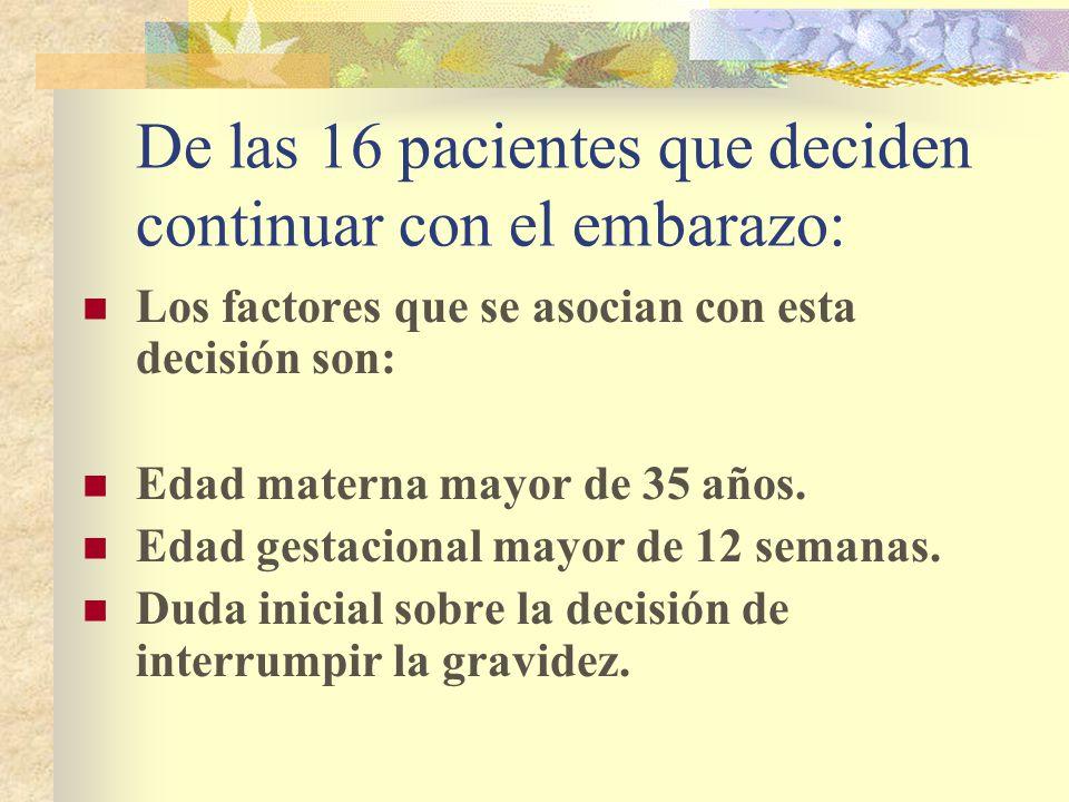 De las 16 pacientes que deciden continuar con el embarazo: Los factores que se asocian con esta decisión son: Edad materna mayor de 35 años.