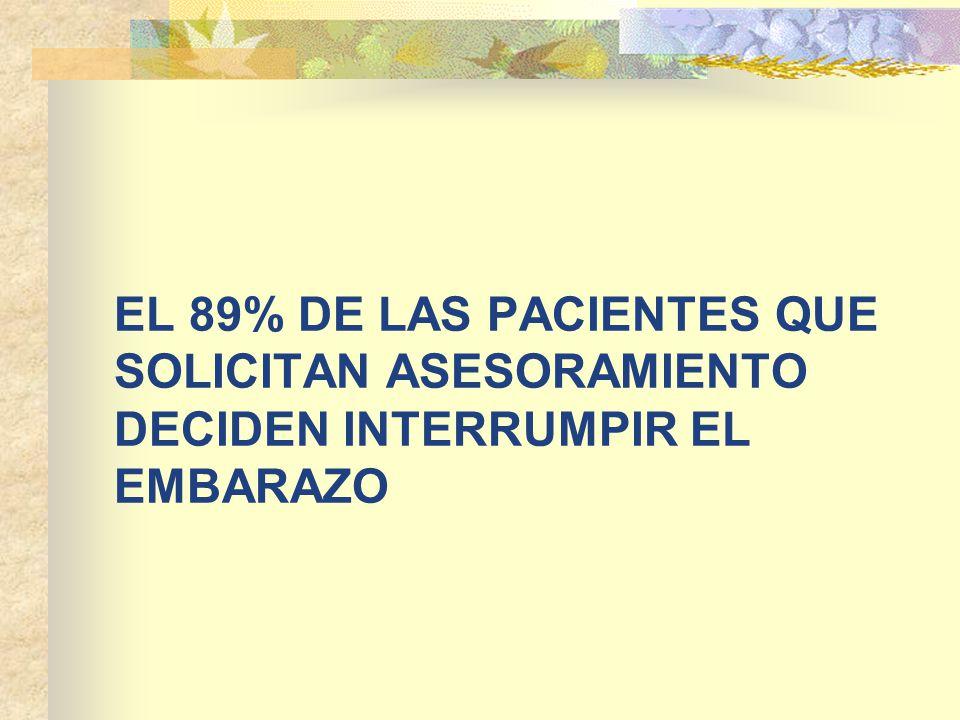 EL 89% DE LAS PACIENTES QUE SOLICITAN ASESORAMIENTO DECIDEN INTERRUMPIR EL EMBARAZO