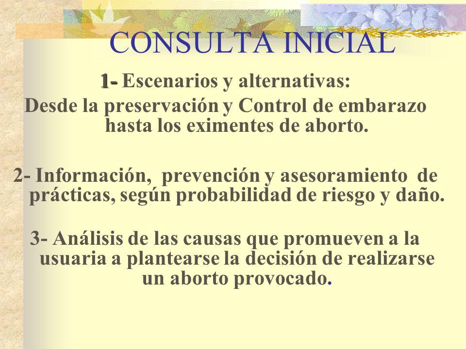 CONSULTA INICIAL 1- 1- Escenarios y alternativas: Desde la preservación y Control de embarazo hasta los eximentes de aborto.