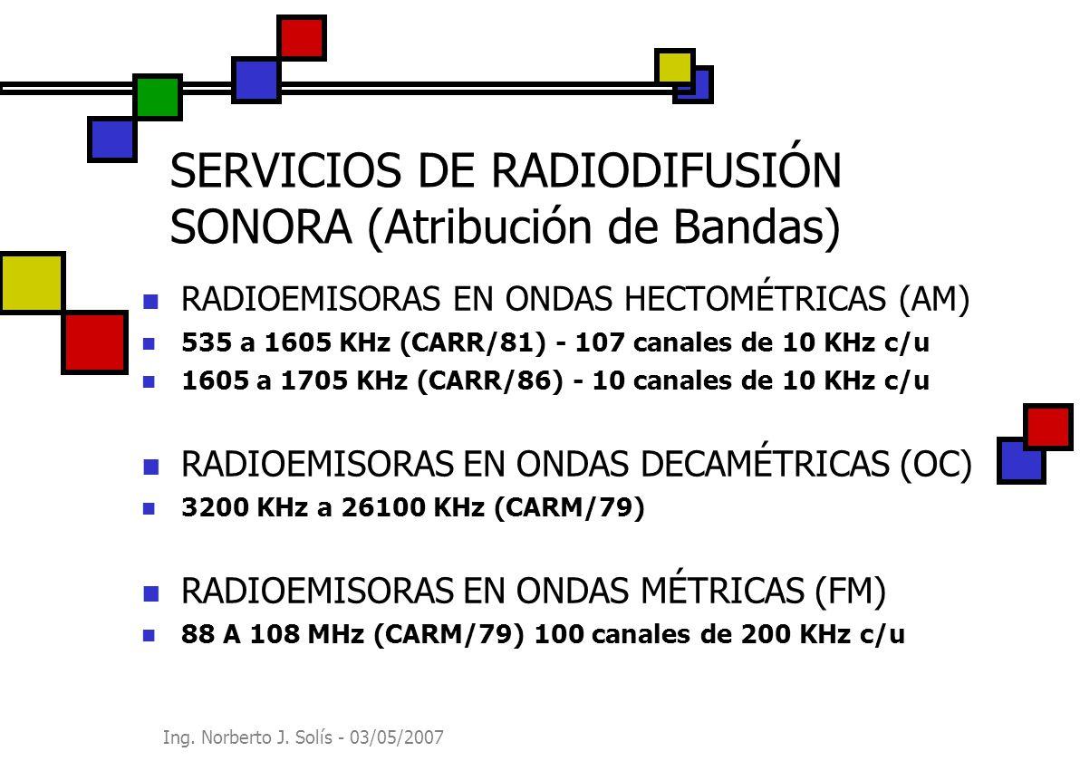 Ing. Norberto J. Solís - 03/05/2007 SERVICIOS DE RADIODIFUSIÓN SONORA (Atribución de Bandas) RADIOEMISORAS EN ONDAS HECTOMÉTRICAS (AM) 535 a 1605 KHz