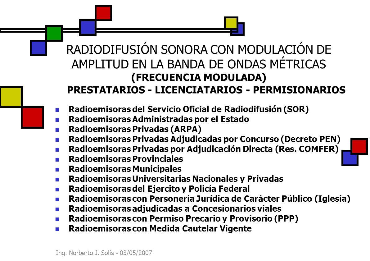 Ing. Norberto J. Solís - 03/05/2007 RADIODIFUSIÓN SONORA CON MODULACIÓN DE AMPLITUD EN LA BANDA DE ONDAS MÉTRICAS (FRECUENCIA MODULADA) PRESTATARIOS -