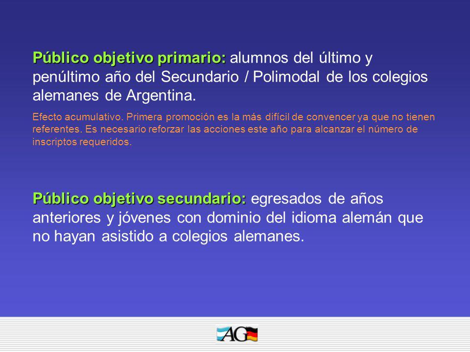 Público objetivo primario: Público objetivo primario: alumnos del último y penúltimo año del Secundario / Polimodal de los colegios alemanes de Argent