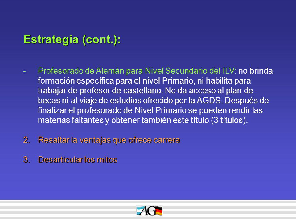 Estrategia (cont.): -Profesorado de Alemán para Nivel Secundario del ILV: no brinda formación específica para el nivel Primario, ni habilita para trab