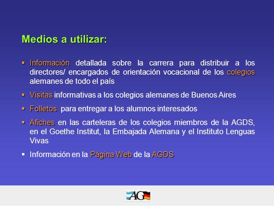 Medios a utilizar: Información colegios Información detallada sobre la carrera para distribuir a los directores/ encargados de orientación vocacional