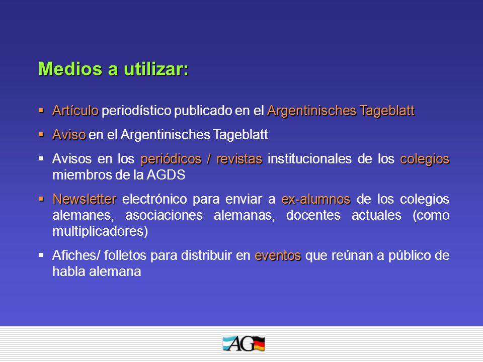 Medios a utilizar: ArtículoArgentinischesTageblatt Artículo periodístico publicado en el Argentinisches Tageblatt Aviso Aviso en el Argentinisches Tag