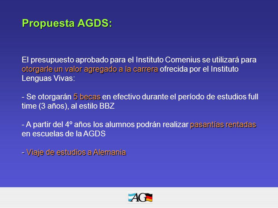 Propuesta AGDS: otorgarle un valor agregado a la carrera El presupuesto aprobado para el Instituto Comenius se utilizará para otorgarle un valor agreg