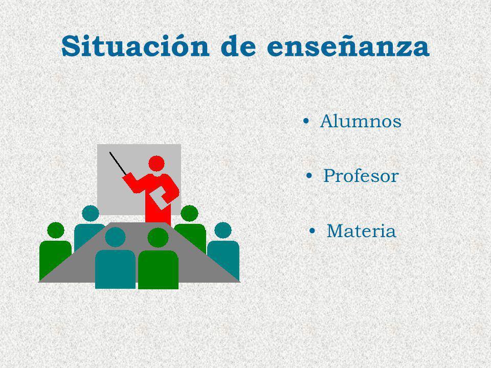 Situación de enseñanza Alumnos Profesor Materia