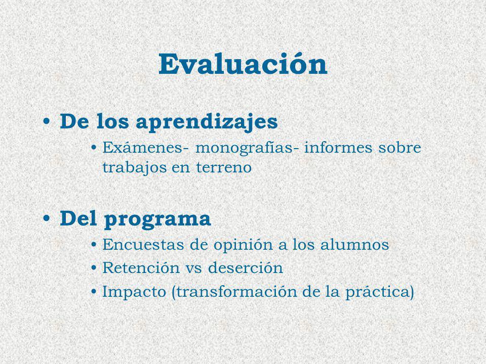 Evaluación De los aprendizajes Exámenes- monografías- informes sobre trabajos en terreno Del programa Encuestas de opinión a los alumnos Retención vs deserción Impacto (transformación de la práctica)
