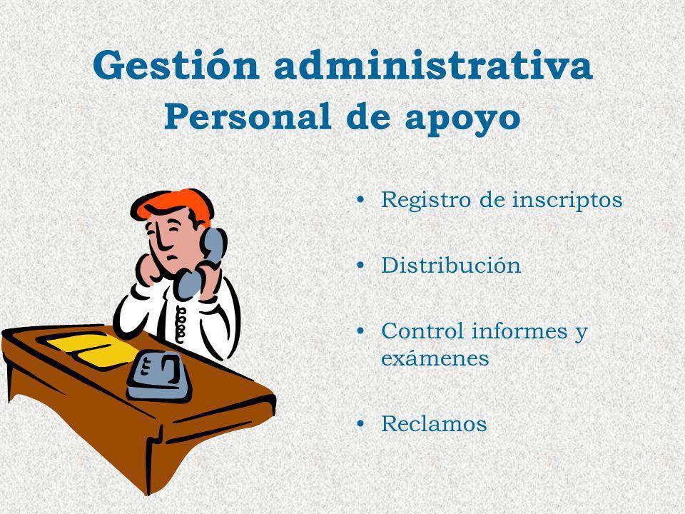 Gestión administrativa Personal de apoyo Registro de inscriptos Distribución Control informes y exámenes Reclamos