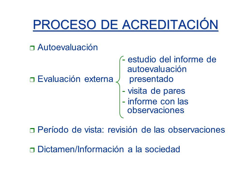 PROCESO DE ACREDITACIÓN r Autoevaluación - estudio del informe de autoevaluación r Evaluación externa presentado - visita de pares - informe con las o