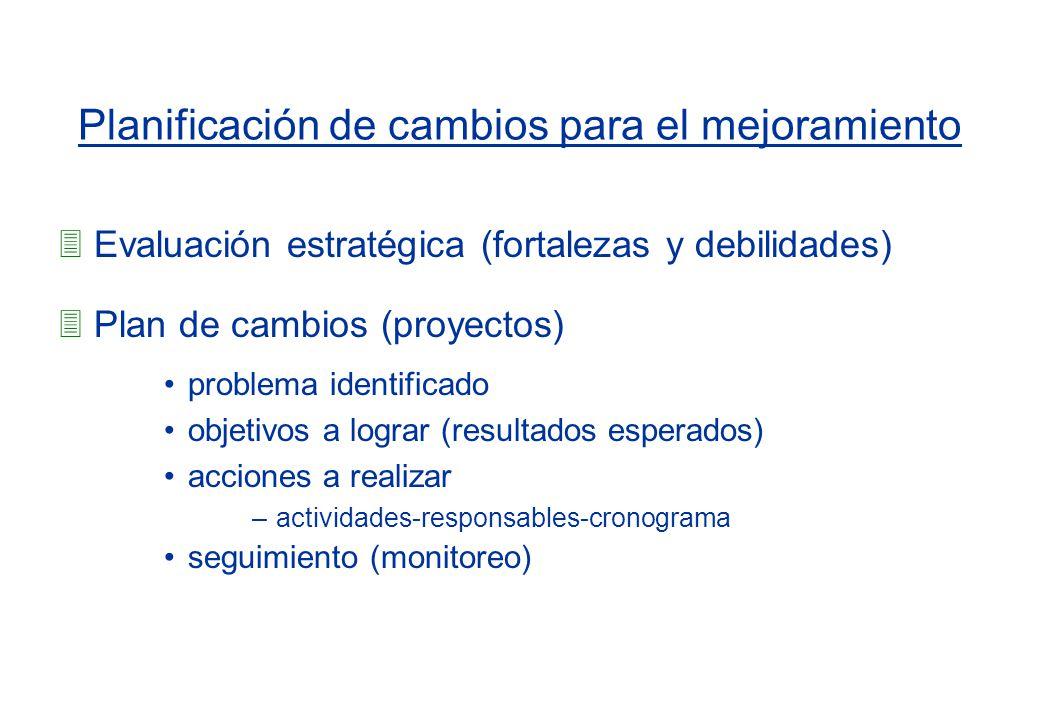 Planificación de cambios para el mejoramiento 3Evaluación estratégica (fortalezas y debilidades) 3Plan de cambios (proyectos) problema identificado ob