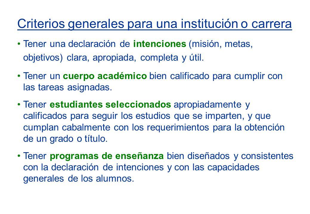 Criterios generales para una institución o carrera Tener una declaración de intenciones (misión, metas, objetivos) clara, apropiada, completa y útil.