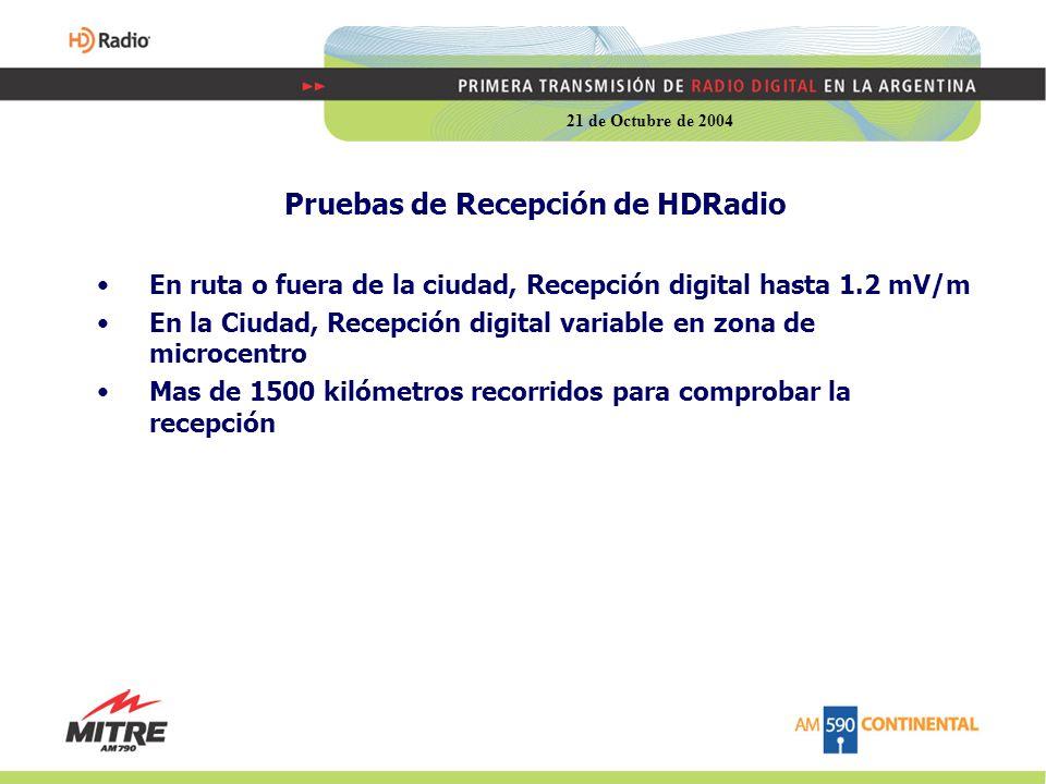 Pruebas de Recepción de HDRadio En ruta o fuera de la ciudad, Recepción digital hasta 1.2 mV/m En la Ciudad, Recepción digital variable en zona de microcentro Mas de 1500 kilómetros recorridos para comprobar la recepción 21 de Octubre de 2004