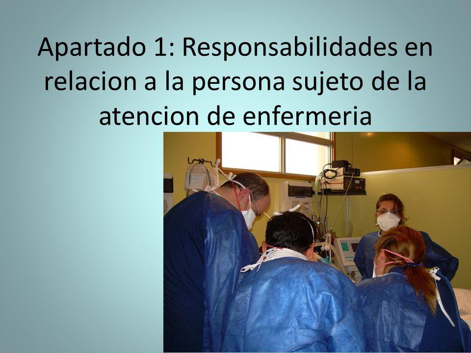 Apartado 1: Responsabilidades en relacion a la persona sujeto de la atencion de enfermeria