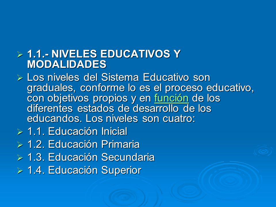 1.1.- NIVELES EDUCATIVOS Y MODALIDADES 1.1.- NIVELES EDUCATIVOS Y MODALIDADES Los niveles del Sistema Educativo son graduales, conforme lo es el proceso educativo, con objetivos propios y en función de los diferentes estados de desarrollo de los educandos.