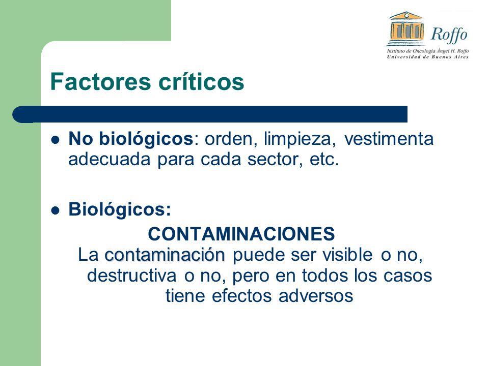 Factores críticos No biológicos: orden, limpieza, vestimenta adecuada para cada sector, etc. Biológicos: CONTAMINACIONES contaminación La contaminació