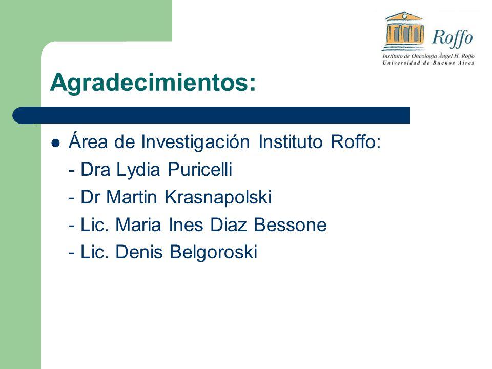 Agradecimientos: Área de Investigación Instituto Roffo: - Dra Lydia Puricelli - Dr Martin Krasnapolski - Lic. Maria Ines Diaz Bessone - Lic. Denis Bel
