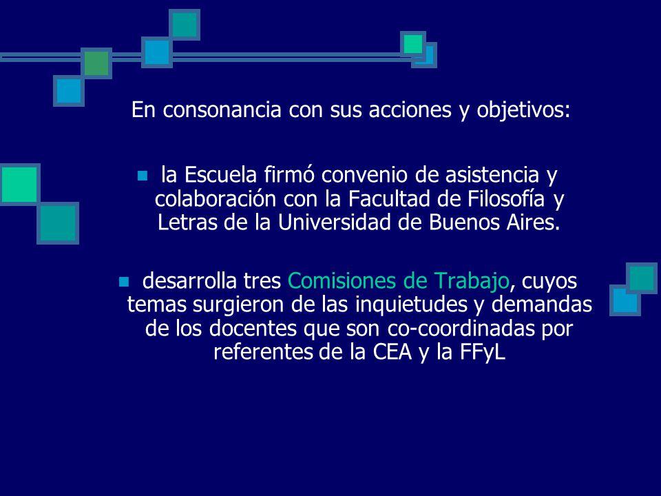 En consonancia con sus acciones y objetivos: la Escuela firmó convenio de asistencia y colaboración con la Facultad de Filosofía y Letras de la Universidad de Buenos Aires.