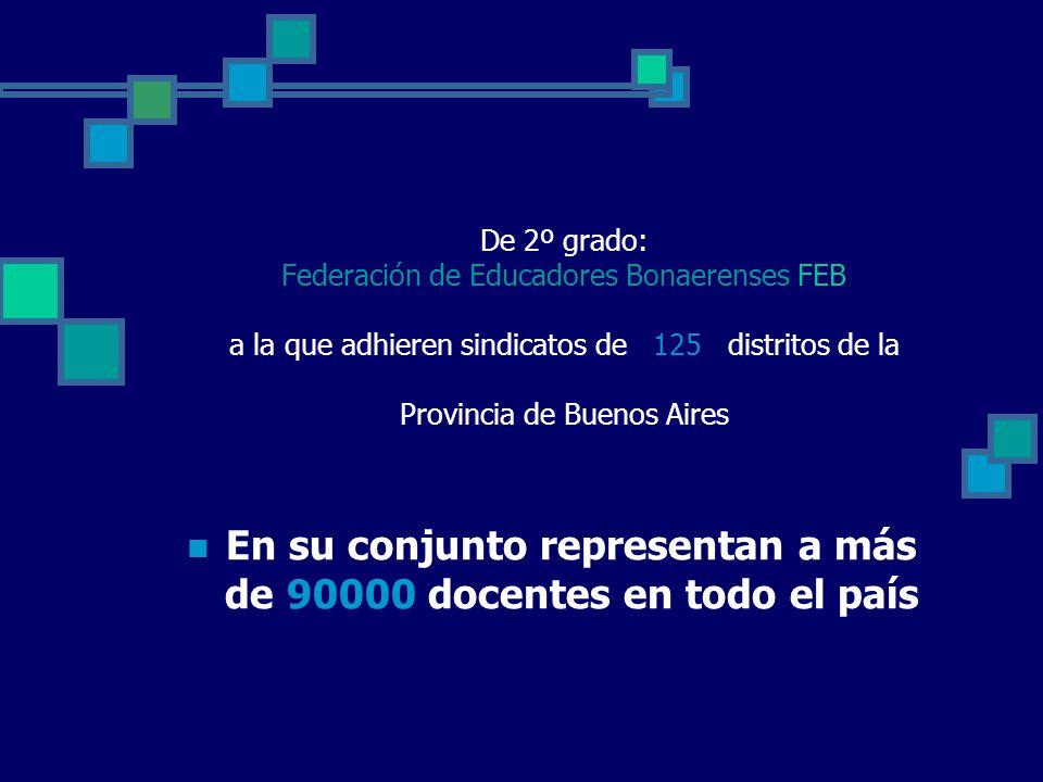 De 2º grado: Federación de Educadores Bonaerenses FEB a la que adhieren sindicatos de 125 distritos de la Provincia de Buenos Aires En su conjunto representan a más de 90000 docentes en todo el país