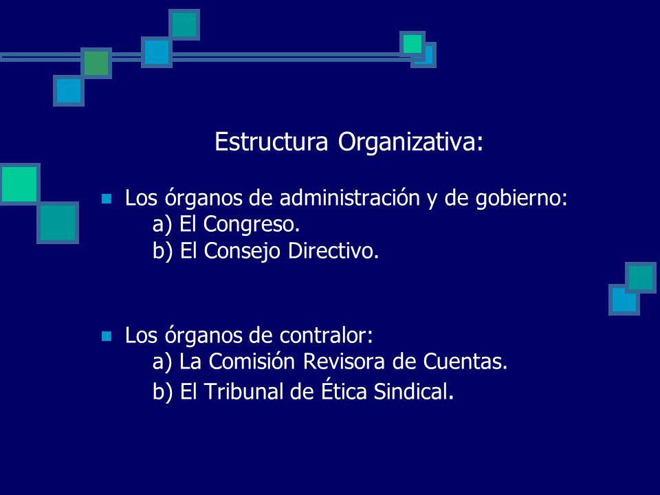 Estructura Organizativa: Los órganos de administración y de gobierno: a) El Congreso.