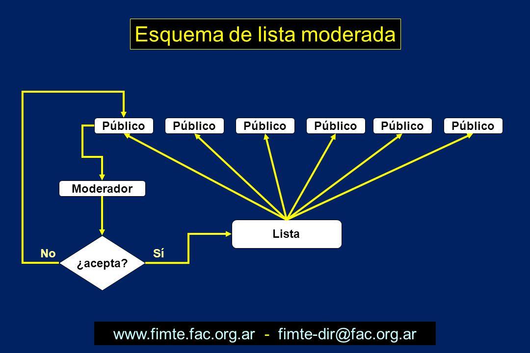 Mensajes intercambiados en los Foros: n = 1024 www.fimte.fac.org.ar - fimte-dir@fac.org.ar