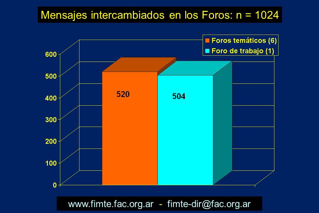 Mensajes intercambiados en los Foros Temáticos: n = 520 www.fimte.fac.org.ar - fimte-dir@fac.org.ar