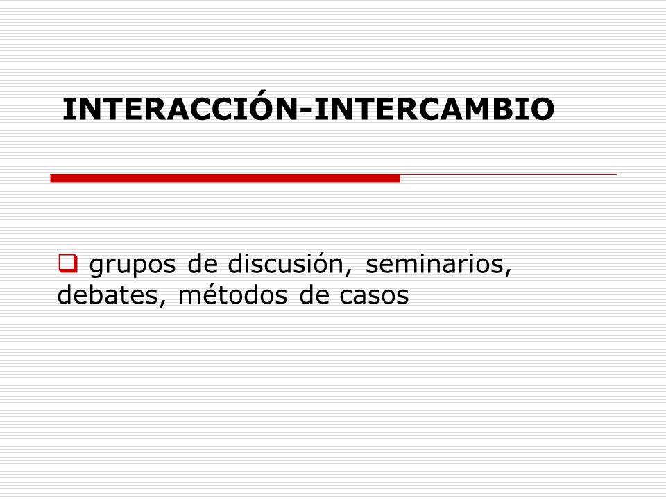 INTERACCIÓN-INTERCAMBIO grupos de discusión, seminarios, debates, métodos de casos facilitador habilidades para coordinar grupos, estimular la participación y el debate