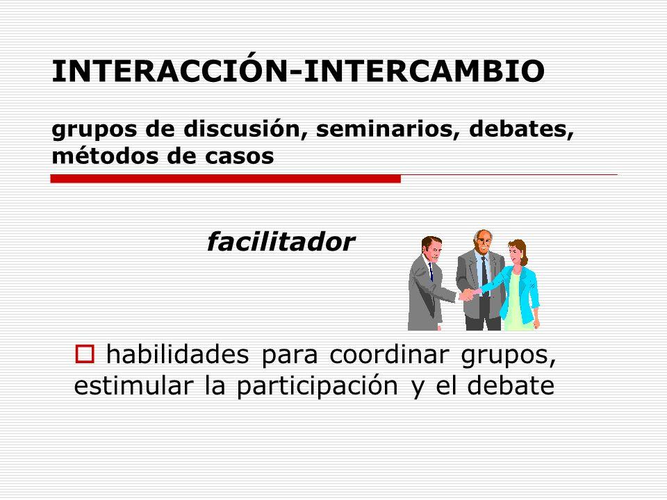 INTERACCIÓN-INTERCAMBIO grupos de discusión, seminarios, debates, métodos de casos facilitador habilidades para coordinar grupos, estimular la partici