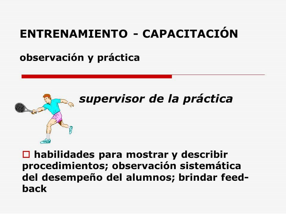 ENTRENAMIENTO - CAPACITACIÓN observación y práctica supervisor de la práctica habilidades para mostrar y describir procedimientos; observación sistemá