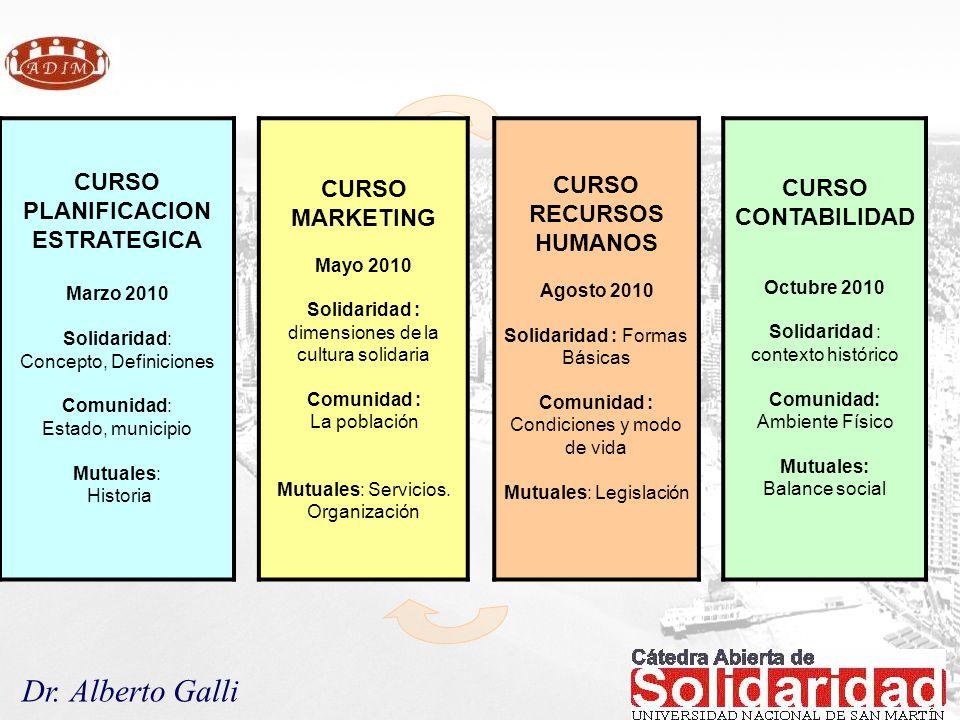 Dr. Alberto Galli CURSO PLANIFICACION ESTRATEGICA Marzo 2010 Solidaridad: Concepto, Definiciones Comunidad: Estado, municipio Mutuales: Historia CURSO
