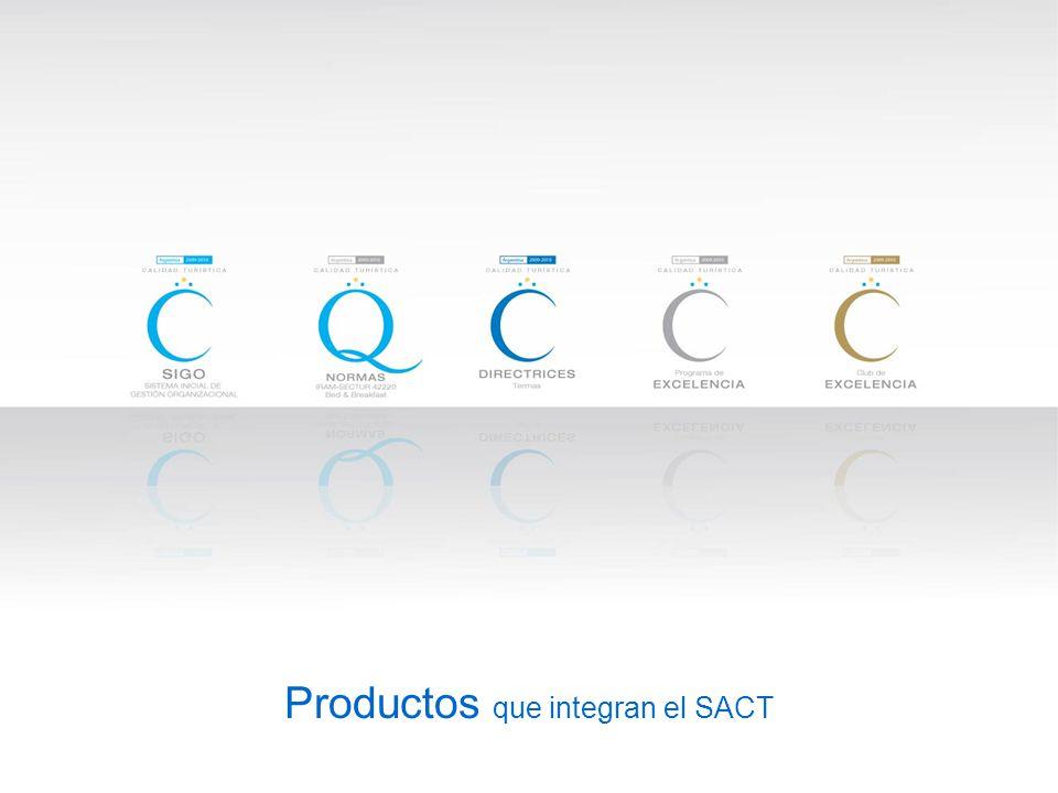 Productos que integran el SACT