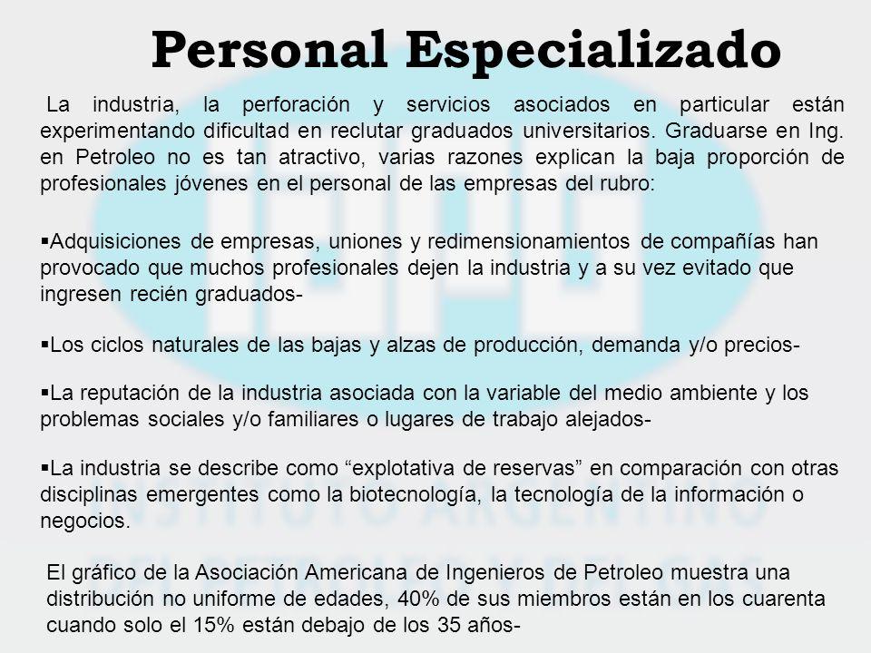 Personal Especializado La industria, la perforación y servicios asociados en particular están experimentando dificultad en reclutar graduados universi