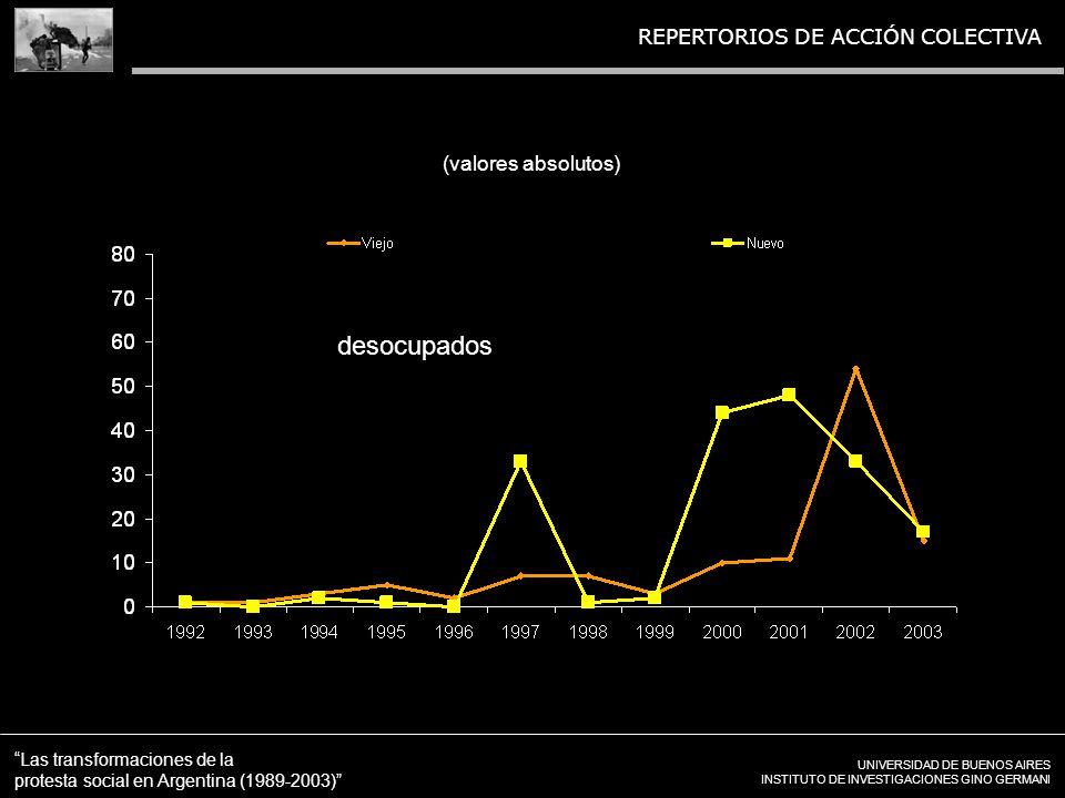 UNIVERSIDAD DE BUENOS AIRES INSTITUTO DE INVESTIGACIONES GINO GERMANI Las transformaciones de la protesta social en Argentina (1989-2003) REPERTORIOS DE ACCIÓN COLECTIVA (valores absolutos) desocupados