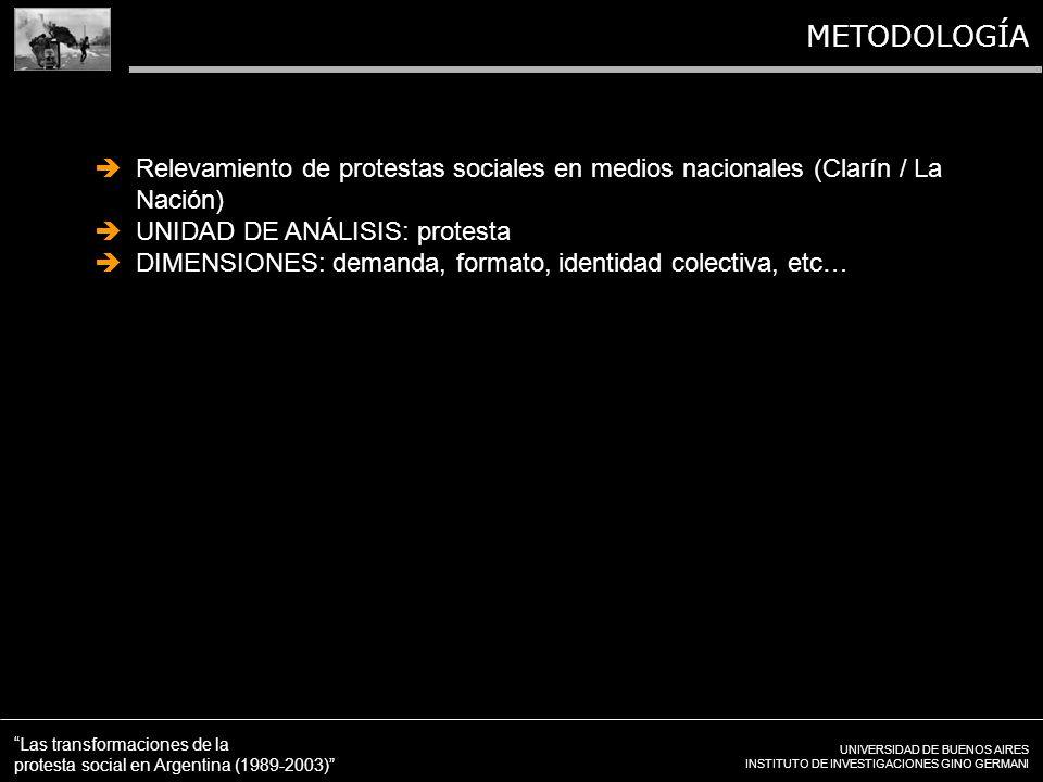UNIVERSIDAD DE BUENOS AIRES INSTITUTO DE INVESTIGACIONES GINO GERMANI Las transformaciones de la protesta social en Argentina (1989-2003) METODOLOGÍA Relevamiento de protestas sociales en medios nacionales (Clarín / La Nación) UNIDAD DE ANÁLISIS: protesta DIMENSIONES: demanda, formato, identidad colectiva, etc…