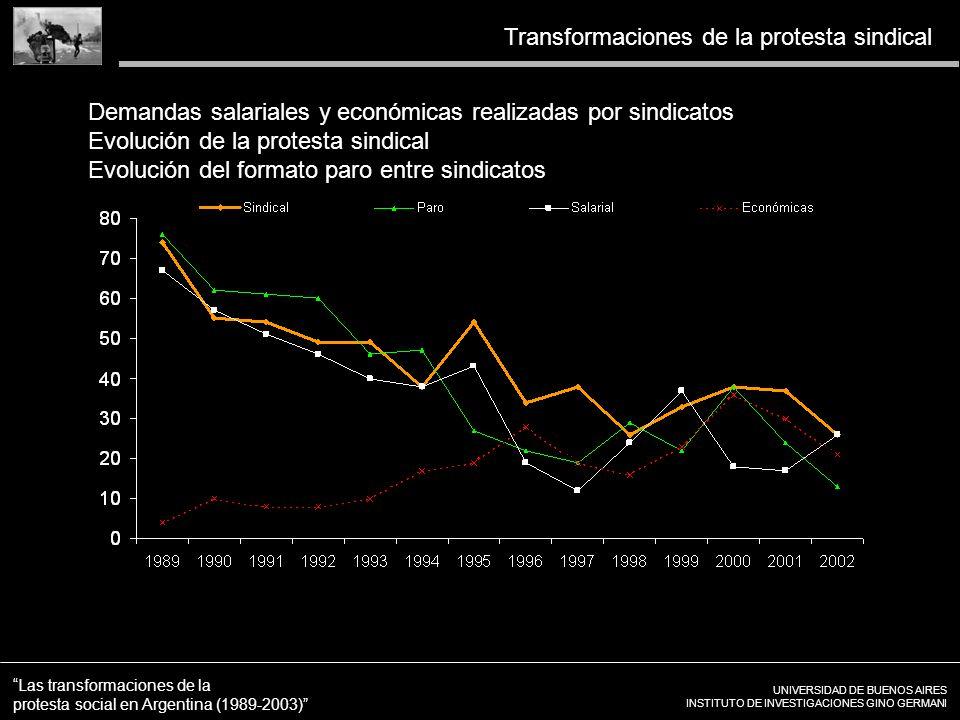 UNIVERSIDAD DE BUENOS AIRES INSTITUTO DE INVESTIGACIONES GINO GERMANI Las transformaciones de la protesta social en Argentina (1989-2003) Transformaciones de la protesta sindical Demandas salariales y económicas realizadas por sindicatos Evolución de la protesta sindical Evolución del formato paro entre sindicatos