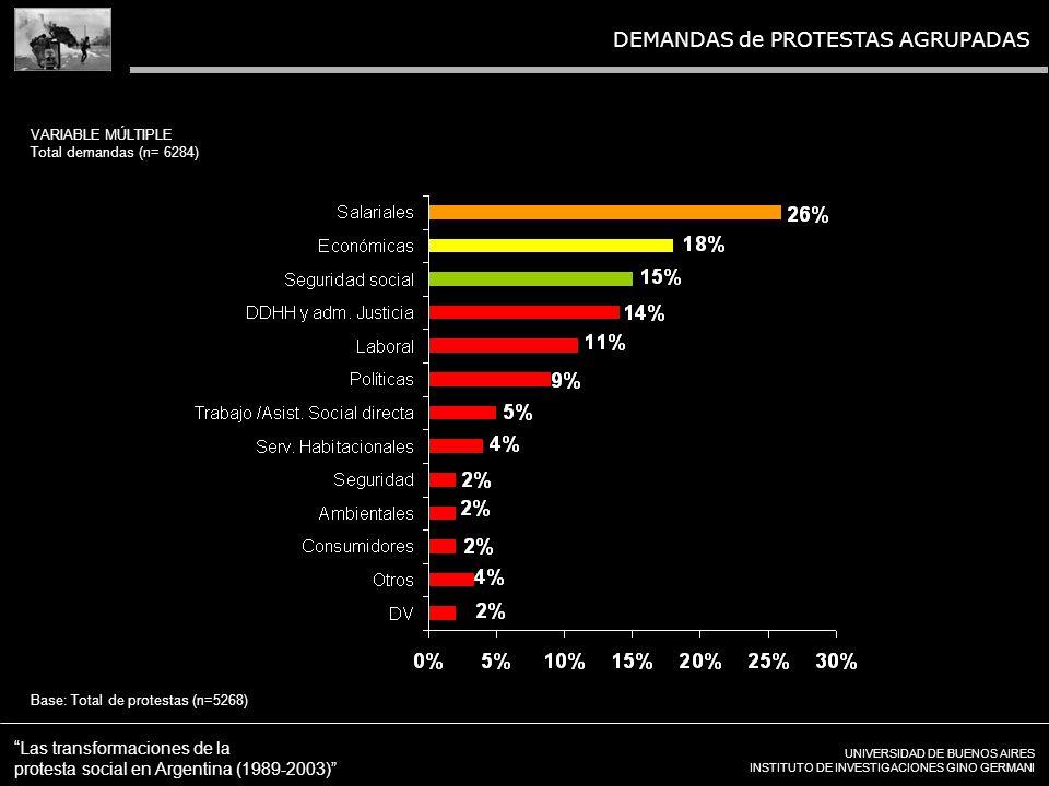UNIVERSIDAD DE BUENOS AIRES INSTITUTO DE INVESTIGACIONES GINO GERMANI Las transformaciones de la protesta social en Argentina (1989-2003) DEMANDAS de PROTESTAS AGRUPADAS VARIABLE MÚLTIPLE Total demandas (n= 6284) Base: Total de protestas (n=5268)