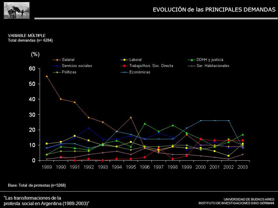 UNIVERSIDAD DE BUENOS AIRES INSTITUTO DE INVESTIGACIONES GINO GERMANI Las transformaciones de la protesta social en Argentina (1989-2003) EVOLUCIÓN de las PRINCIPALES DEMANDAS Base: Total de protestas (n=5268) VARIABLE MÚLTIPLE Total demandas (n= 6284) (%)
