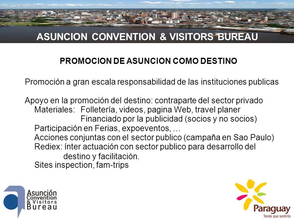 ASUNCION CONVENTION & VISITORS BUREAU ASUNCION COMO DESTINO CONGRESOS Y EVENTOS 1.